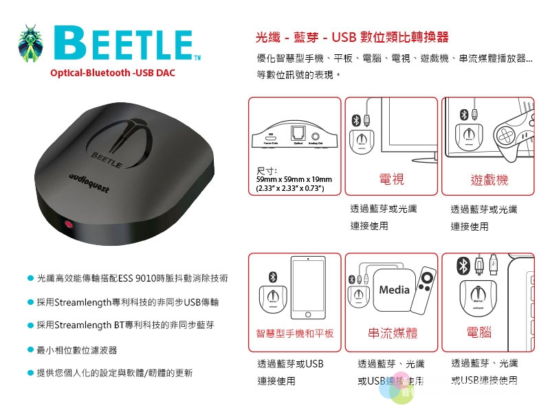 有意思的小東西,AudioQuest Beetle