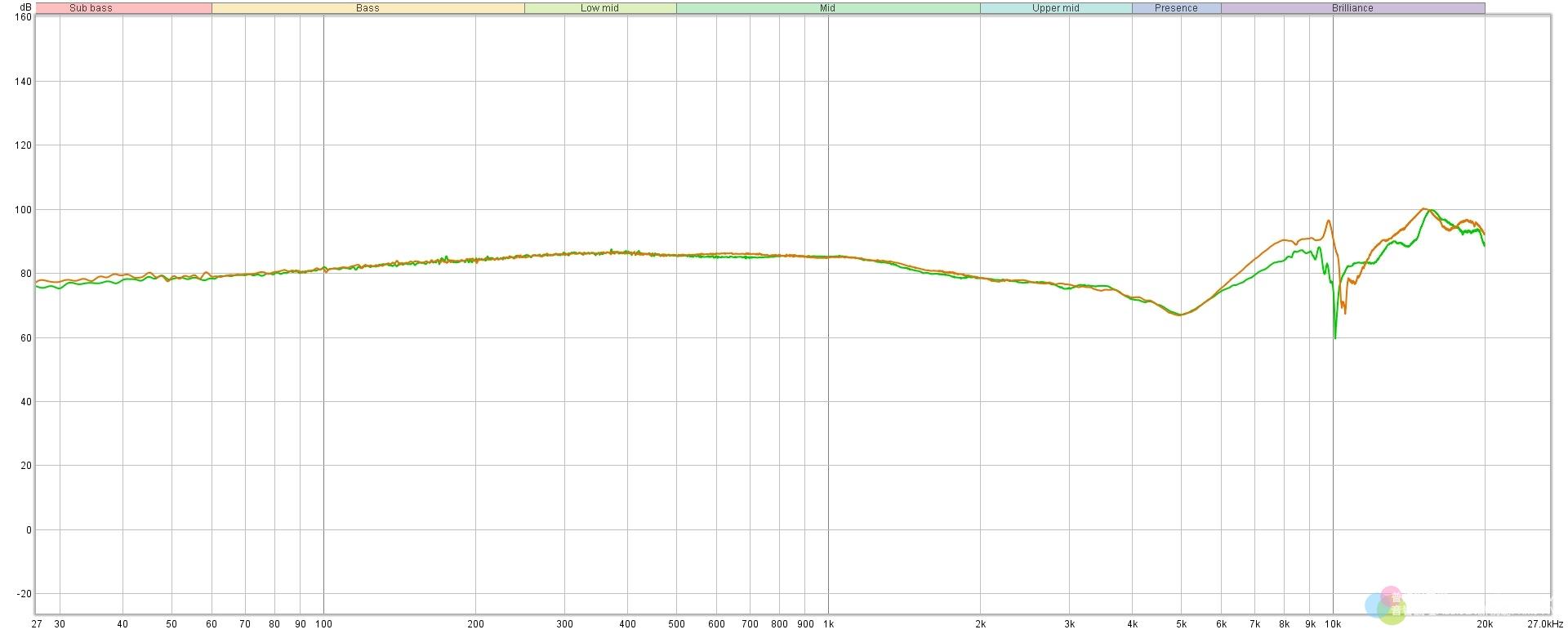 T+A Solitaire P平面振膜耳機+HA 200耳擴/DAC:目前所聞最迷人的耳機系統! 170702x0v4dpz2ppwpwwzq.jpg HA 200 平面振膜耳機 耳擴 DAC DSD 鈦孚