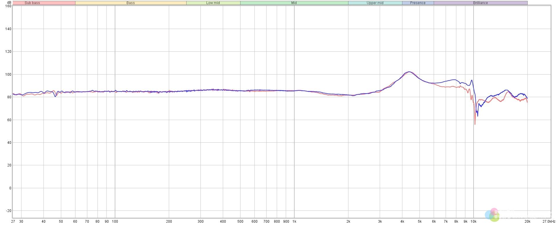T+A Solitaire P平面振膜耳機+HA 200耳擴/DAC:目前所聞最迷人的耳機系統! 170718qjoo8gqq9gzc933y.jpg HA 200 平面振膜耳機 耳擴 DAC DSD 鈦孚