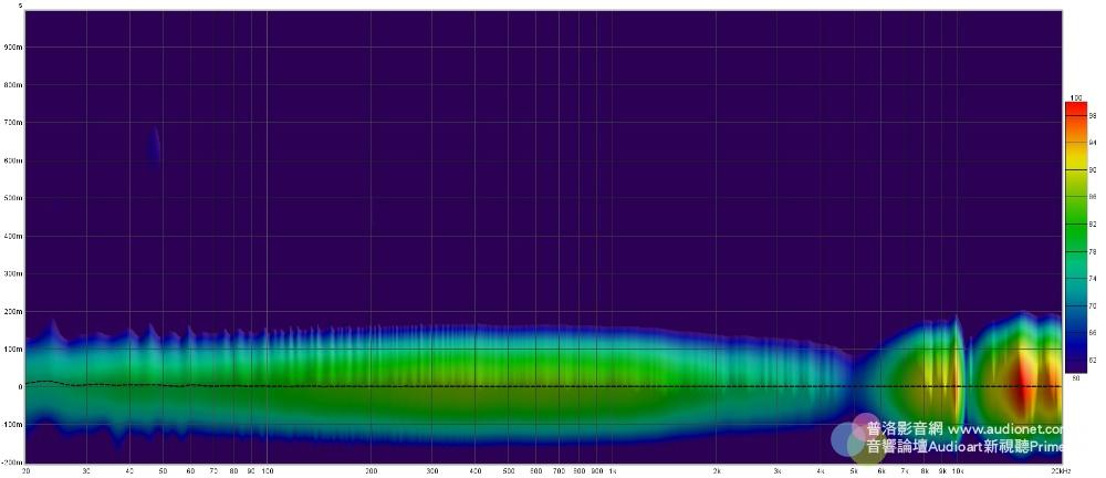 T+A Solitaire P平面振膜耳機+HA 200耳擴/DAC:目前所聞最迷人的耳機系統! 170736qbbb27dd72mj2b9y.jpg HA 200 平面振膜耳機 耳擴 DAC DSD 鈦孚