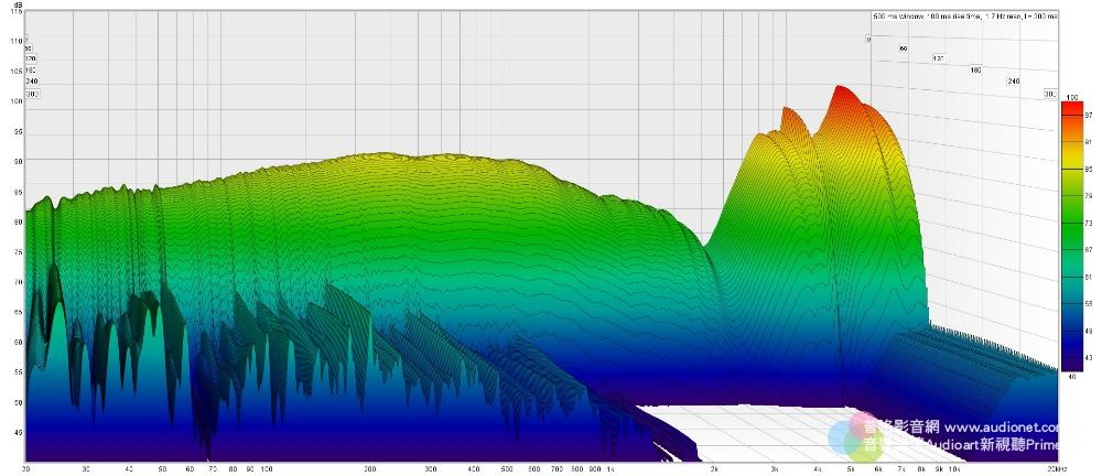 T+A Solitaire P平面振膜耳機+HA 200耳擴/DAC:目前所聞最迷人的耳機系統! 170737j5ioicf0ud5pdd40.jpg HA 200 平面振膜耳機 耳擴 DAC DSD 鈦孚